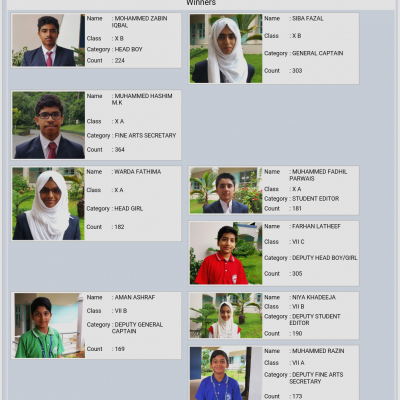 Student Council Election 2016-17