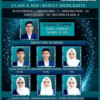 CBSE Class X Toppers 2020